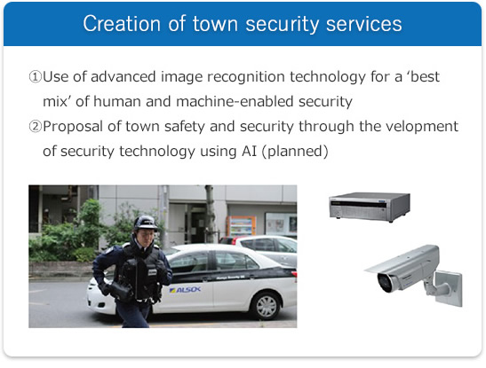 Realizing town security service