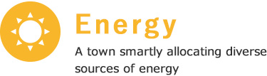 Energy Sharing a wide variety of energy wisely all time